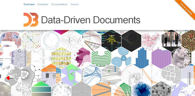 Best javascript libraries for creating interactive maps d3js is a javascript library for manipulating documents based on data d3 helps you bring data to life using html svg and css gumiabroncs Choice Image
