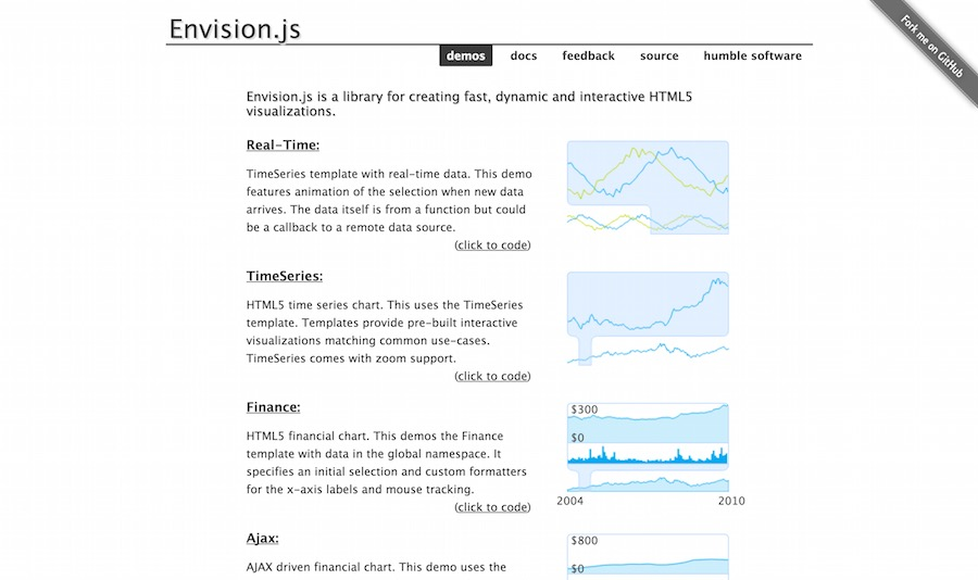 Javascript Chart And Graph Libraries For Developers