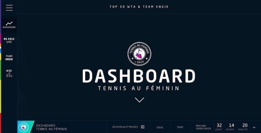 Dashboard ENGIE-Tennis au Féminin